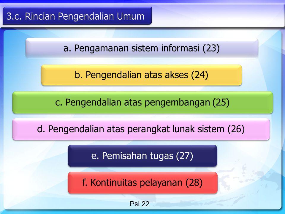 Psl 22 a. Pengamanan sistem informasi (23) b. Pengendalian atas akses (24) c. Pengendalian atas pengembangan (25) d. Pengendalian atas perangkat lunak