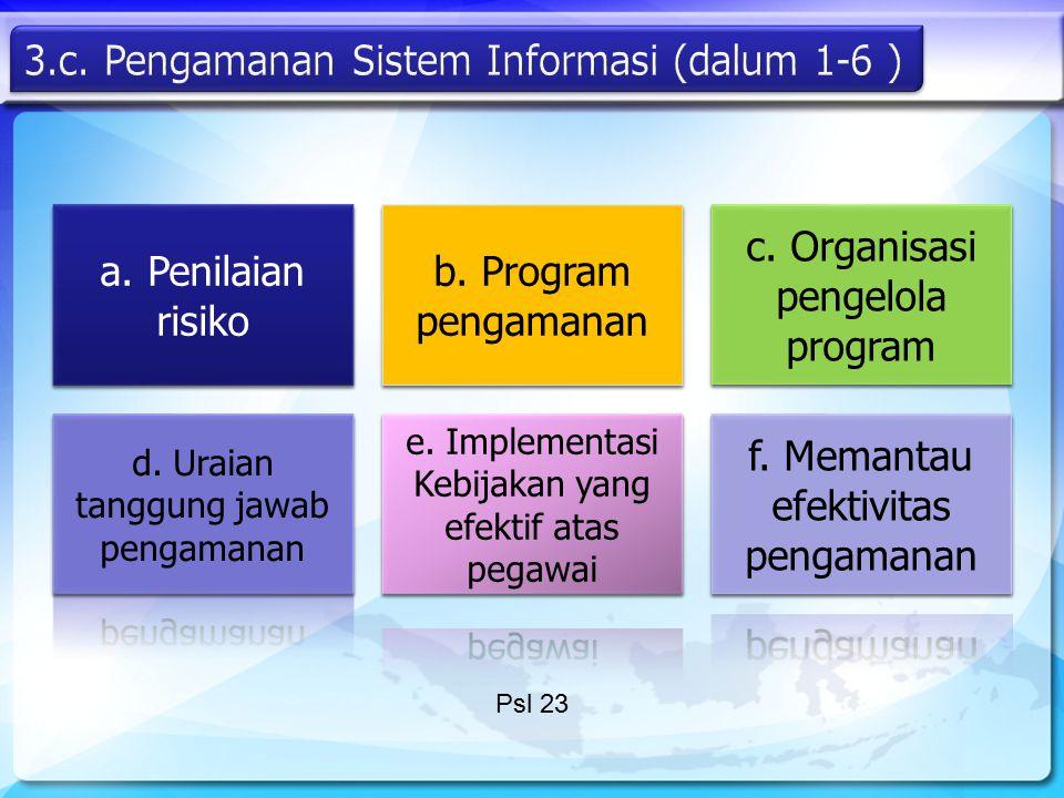 a. Penilaian risiko b. Program pengamanan c. Organisasi pengelola program Psl 23