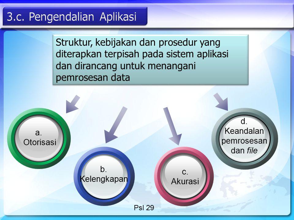 Struktur, kebijakan dan prosedur yang diterapkan terpisah pada sistem aplikasi dan dirancang untuk menangani pemrosesan data d. Keandalan pemrosesan d