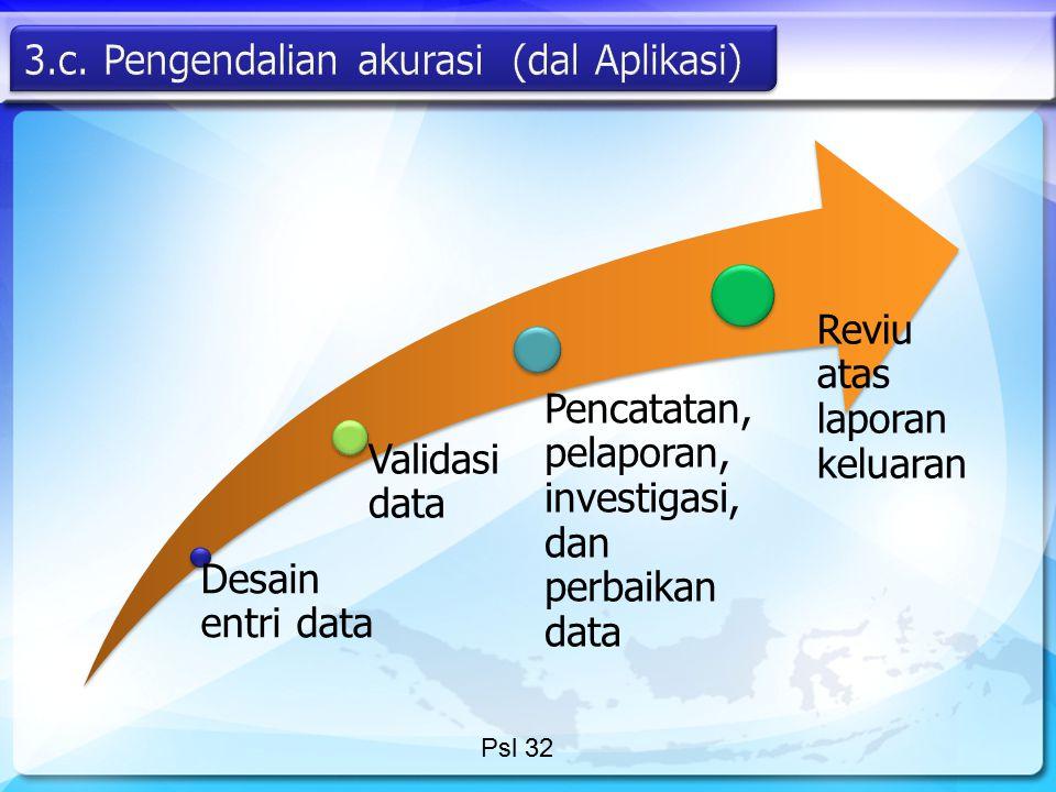 Desain entri data Validasi data Pencatatan, pelaporan, investigasi, dan perbaikan data Reviu atas laporan keluaran Psl 32