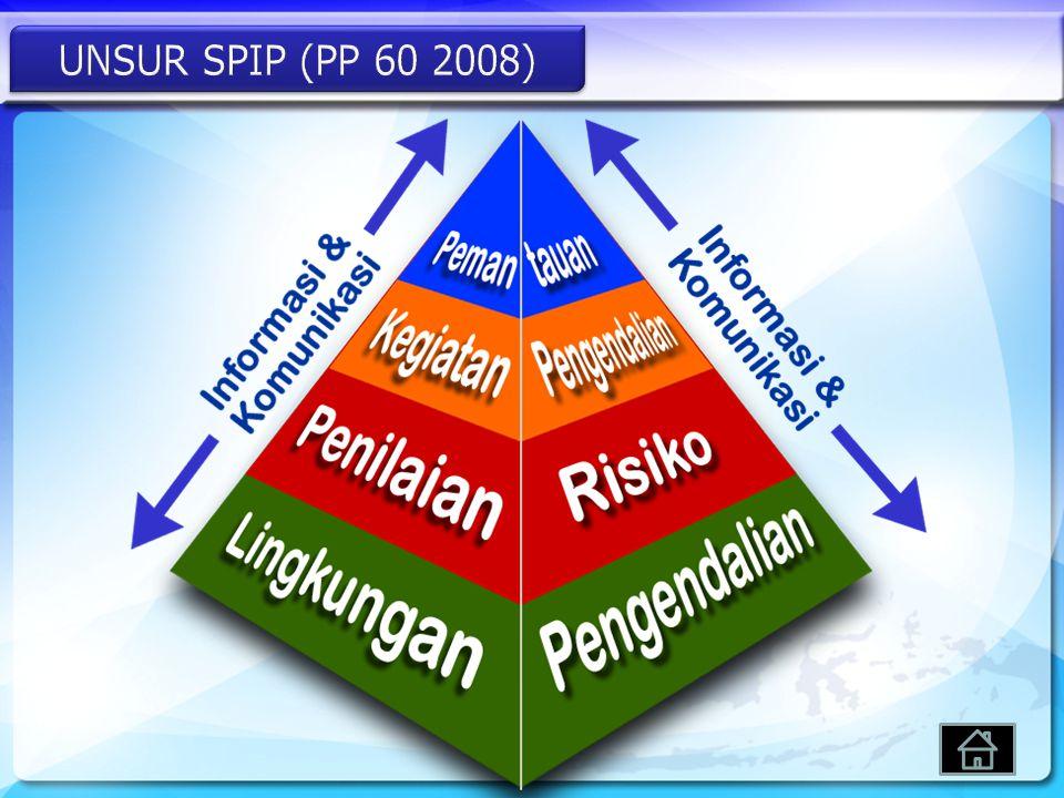 Tindakan yang diperlukan untuk mengatasi risiko serta penetapan dan pelaksanaan kebijakan dan prosedur untuk memastikan bahwa tindakan mengatasi risiko telah dilaksanakan secara efektif (Penj PP 3c)