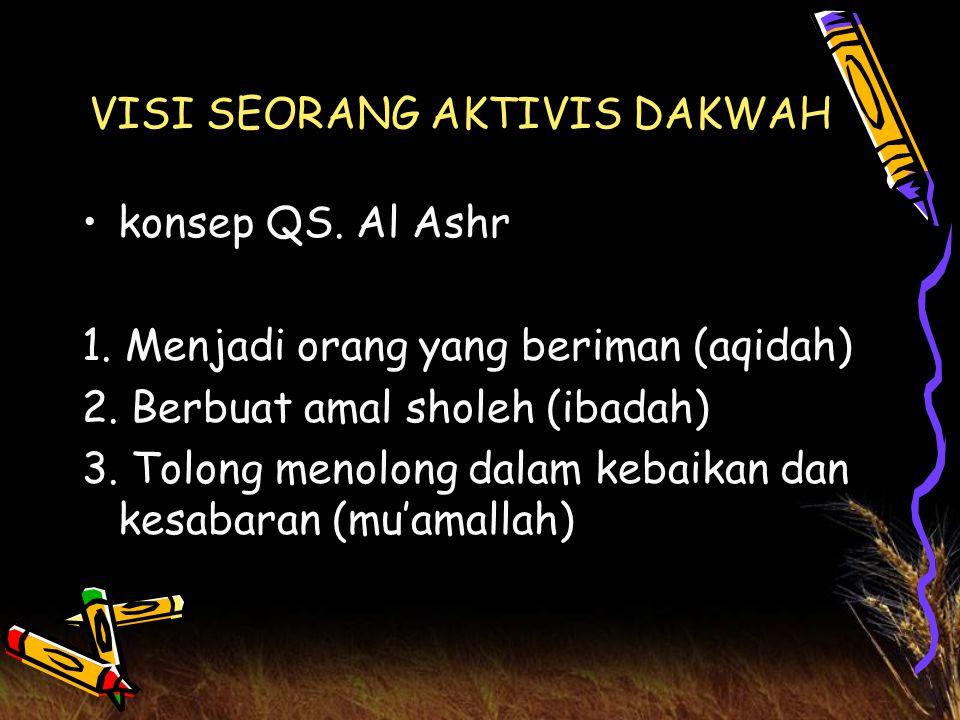 VISI SEORANG AKTIVIS DAKWAH konsep QS. Al Ashr 1.