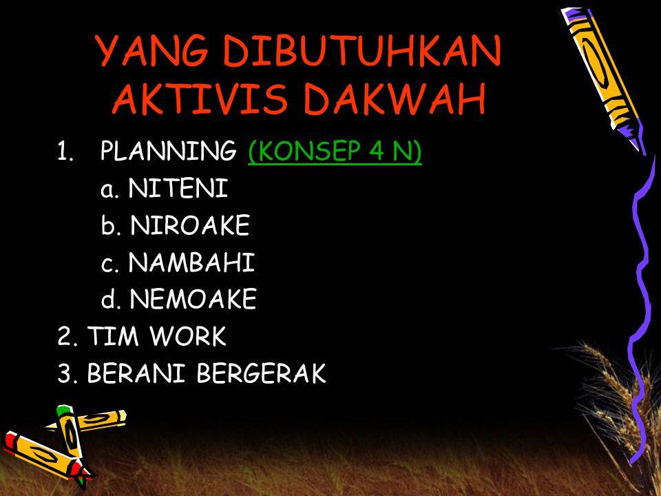 YANG DIBUTUHKAN AKTIVIS DAKWAH 1.PLANNING (KONSEP 4 N)(KONSEP 4 N) a. NITENI b. NIROAKE c. NAMBAHI d. NEMOAKE 2. TIM WORK 3. BERANI BERGERAK