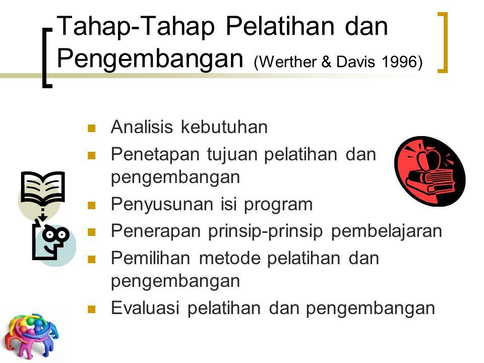 Tahap-Tahap Pelatihan dan Pengembangan (Werther & Davis 1996) Analisis kebutuhan Penetapan tujuan pelatihan dan pengembangan Penyusunan isi program Pe