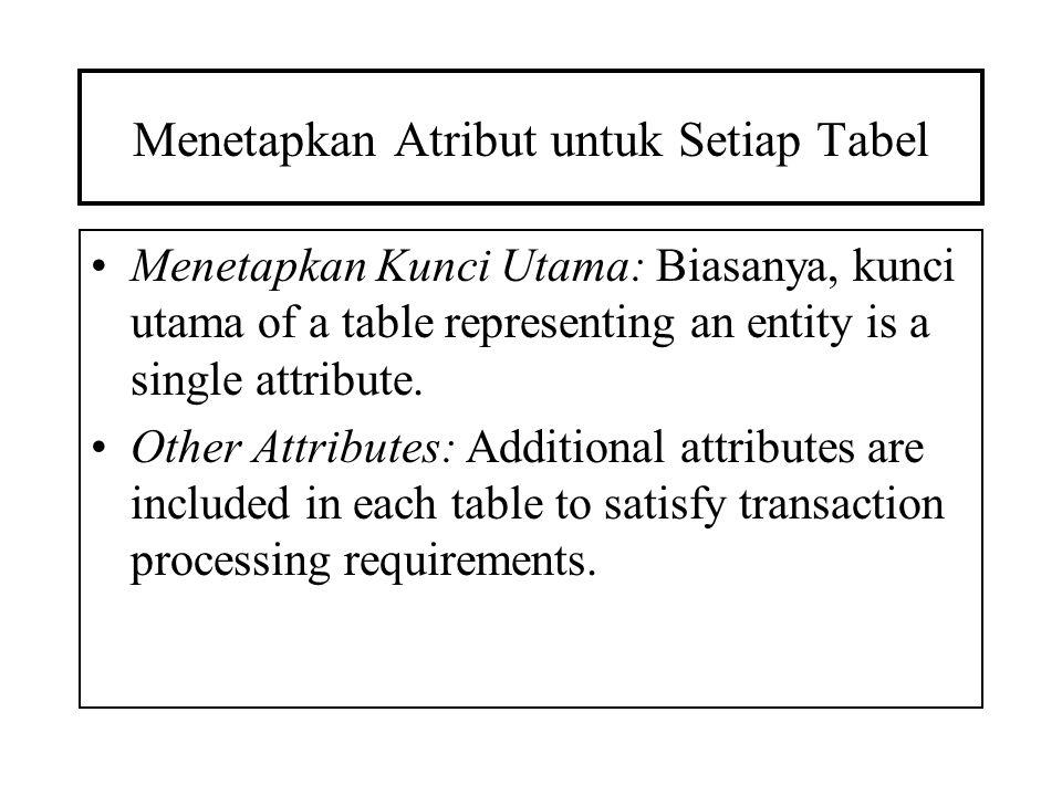 Menetapkan Atribut untuk Setiap Tabel Menetapkan Kunci Utama: Biasanya, kunci utama of a table representing an entity is a single attribute. Other Att