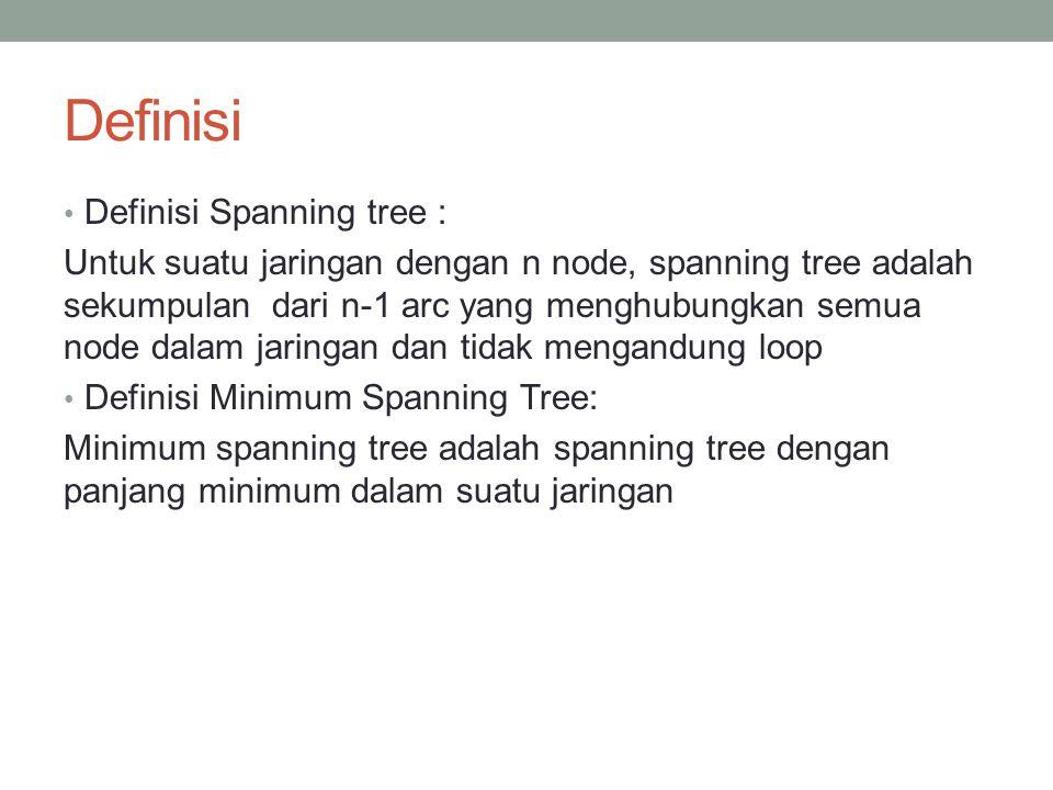 Definisi Definisi Spanning tree : Untuk suatu jaringan dengan n node, spanning tree adalah sekumpulan dari n-1 arc yang menghubungkan semua node dalam