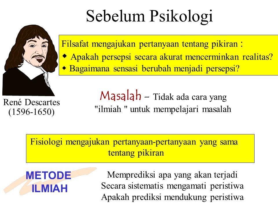 Memprediksi apa yang akan terjadi Secara sistematis mengamati peristiwa Apakah prediksi mendukung peristiwa Sebelum Psikologi René Descartes (1596-165