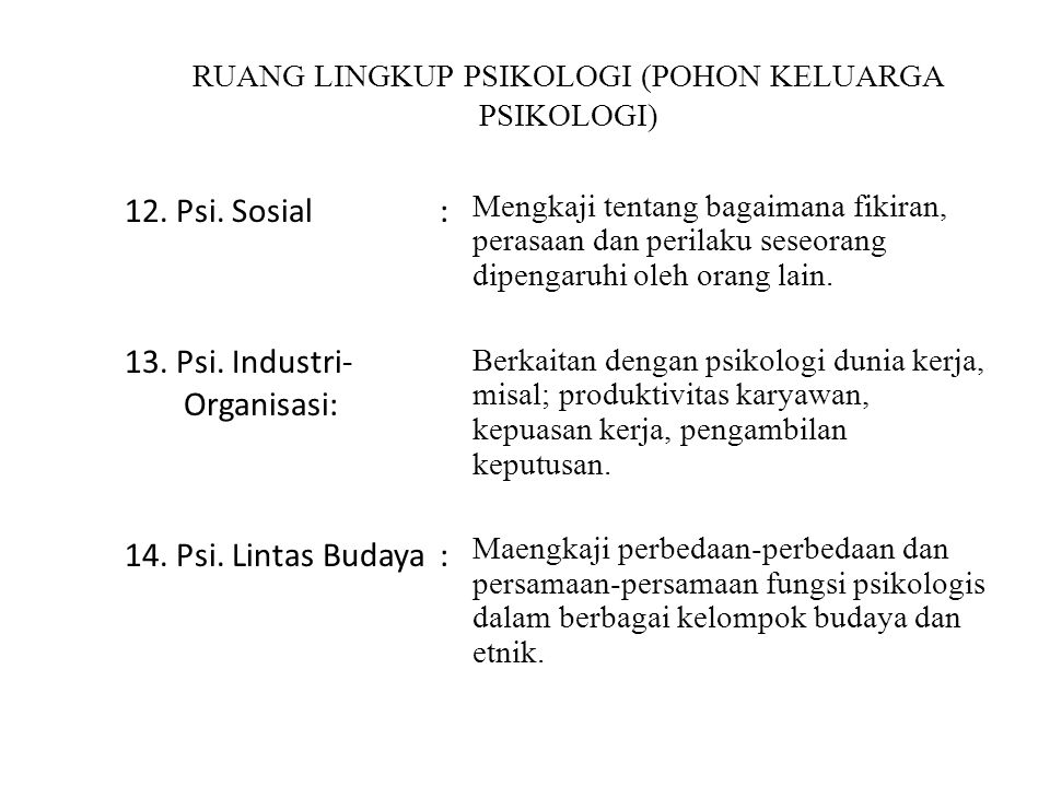 Perbedaan Perspektif dalam Psikologi Biological Psychology Behavioral/Clinical Psychology Cognitive Psychology Social-Cultural Psychology