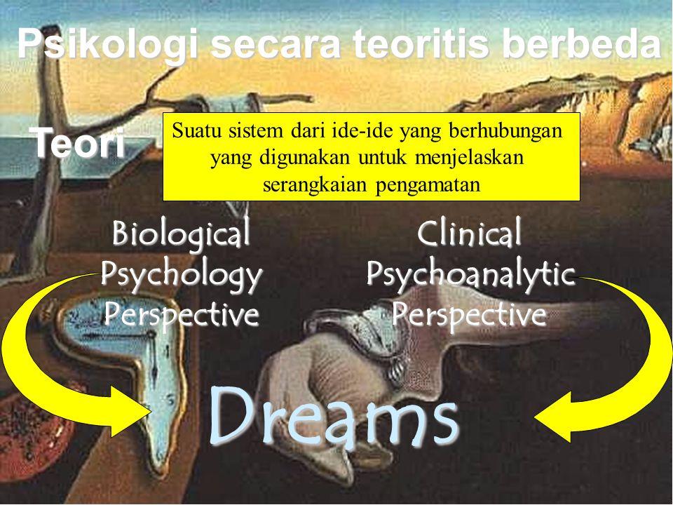 Psikologi secara teoritis berbeda Teori Dreams BiologicalPsychologyPerspectiveClinicalPsychoanalyticPerspective Suatu sistem dari ide-ide yang berhubu