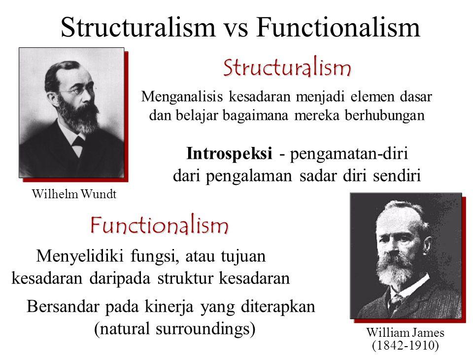 Structuralism vs Functionalism William James (1842-1910) Menganalisis kesadaran menjadi elemen dasar dan belajar bagaimana mereka berhubungan Introspe