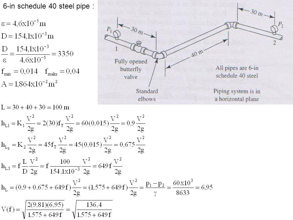 6-in schedule 40 steel pipe :