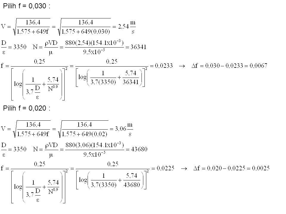Pilih f = 0,020 : Pilih f = 0,030 :