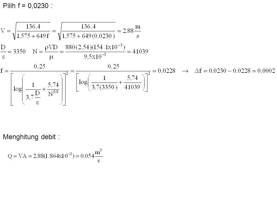 Menghitung debit : Pilih f = 0,0230 :