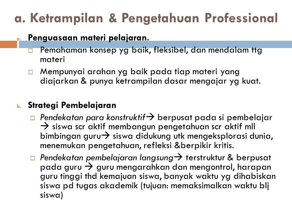 a. Ketrampilan & Pengetahuan Professional a. Penguasaan materi pelajaran.  Pemahaman konsep yg baik, fleksibel, dan mendalam ttg materi  Mempunyai a
