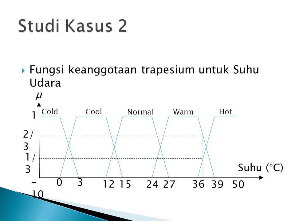  Fungsi keanggotaan trapesium untuk Suhu Udara ColdCool NormalWarm Hot 1 2/ 3 1/ 3 - 10 03 1215 2427 36 3950 µ Suhu (°C)