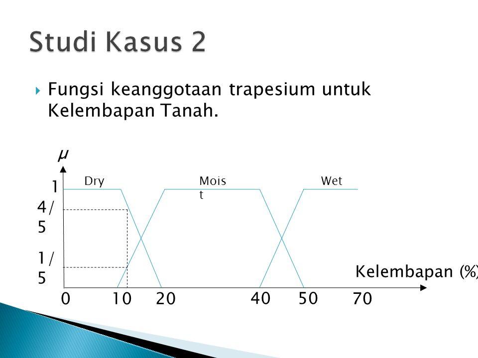  Fungsi keanggotaan trapesium untuk Kelembapan Tanah. DryMois t 1 4/ 5 1/ 5 01020 4050 70 Wet µ Kelembapan (%)