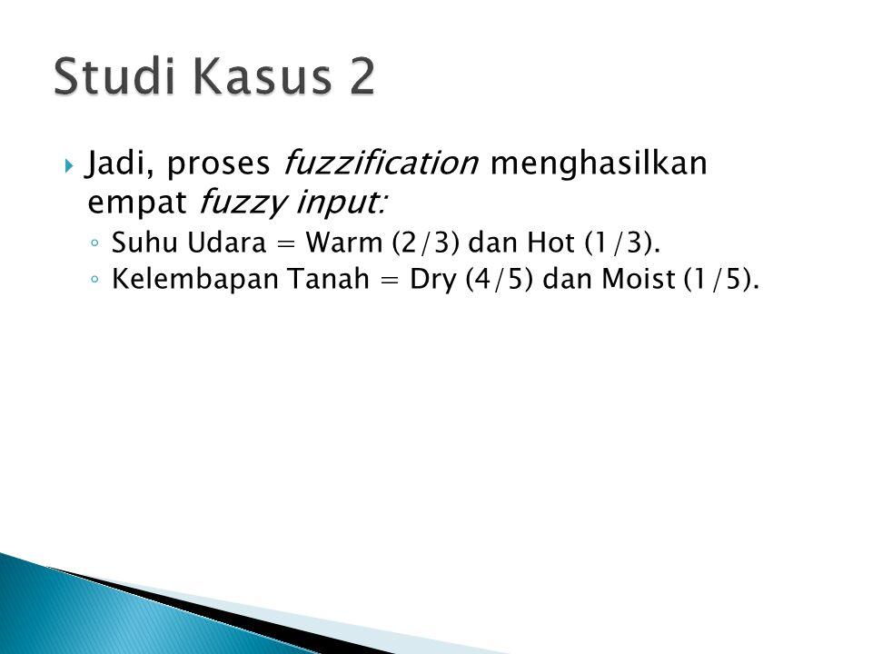  Jadi, proses fuzzification menghasilkan empat fuzzy input: ◦ Suhu Udara = Warm (2/3) dan Hot (1/3). ◦ Kelembapan Tanah = Dry (4/5) dan Moist (1/5).