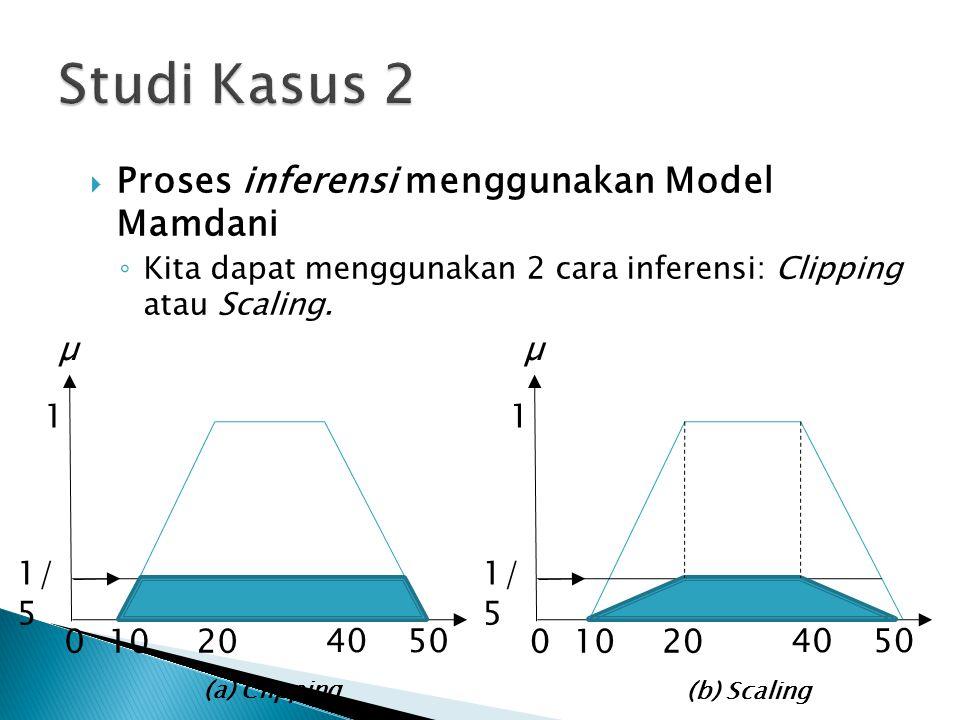  Proses inferensi menggunakan Model Mamdani ◦ Kita dapat menggunakan 2 cara inferensi: Clipping atau Scaling. 1 1/ 5 01020 4050 µ 1 1/ 5 01020 4050 µ