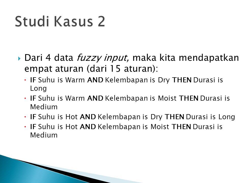  Dari 4 data fuzzy input, maka kita mendapatkan empat aturan (dari 15 aturan):  IF Suhu is Warm AND Kelembapan is Dry THEN Durasi is Long  IF Suhu