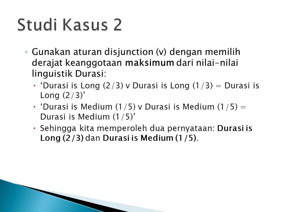◦ Gunakan aturan disjunction (v) dengan memilih derajat keanggotaan maksimum dari nilai-nilai linguistik Durasi:  'Durasi is Long (2/3) v Durasi is L