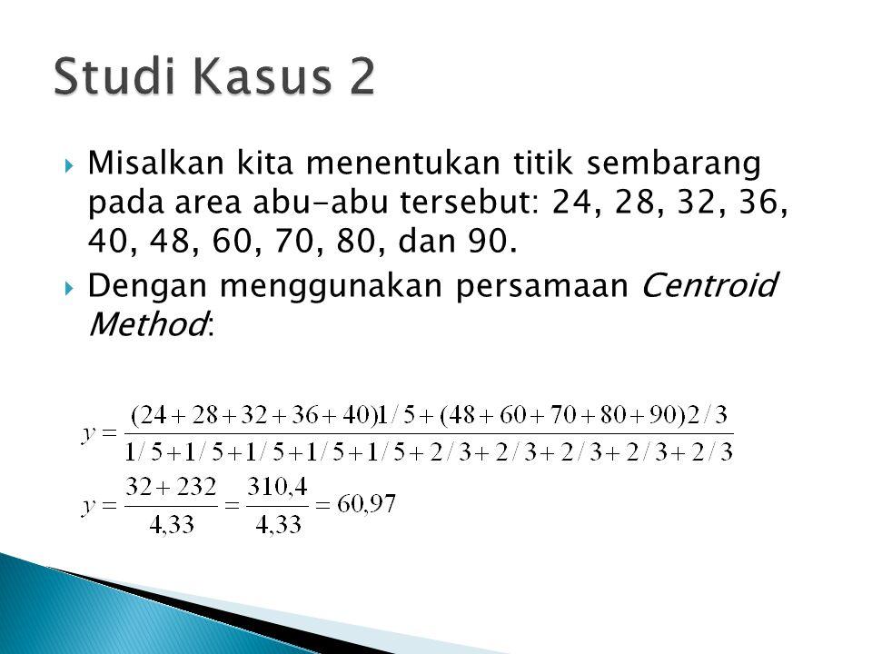  Misalkan kita menentukan titik sembarang pada area abu-abu tersebut: 24, 28, 32, 36, 40, 48, 60, 70, 80, dan 90.  Dengan menggunakan persamaan Cent