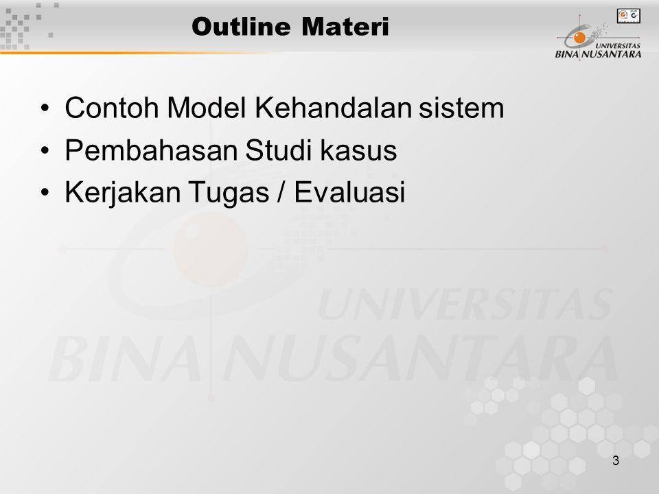 3 Outline Materi Contoh Model Kehandalan sistem Pembahasan Studi kasus Kerjakan Tugas / Evaluasi