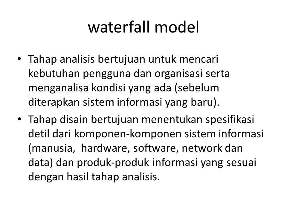waterfall model Tahap implementasi merupakan tahapan untuk mendapatkan atau mengembangkan hardware dan software (pengkodean program), melakukan pengujian, pelatihan dan perpindahan ke sistem baru.
