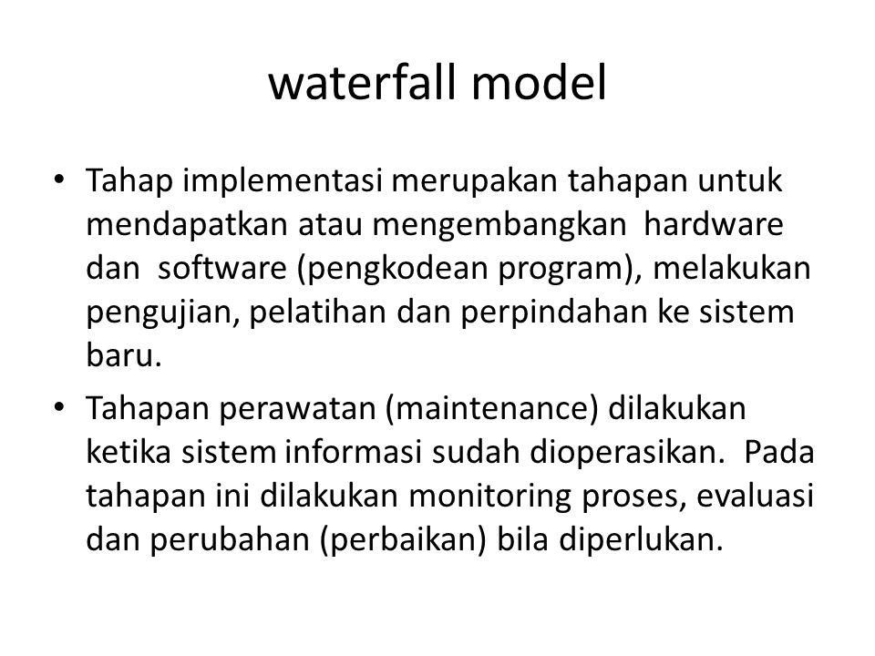 waterfall model Tahap implementasi merupakan tahapan untuk mendapatkan atau mengembangkan hardware dan software (pengkodean program), melakukan penguj