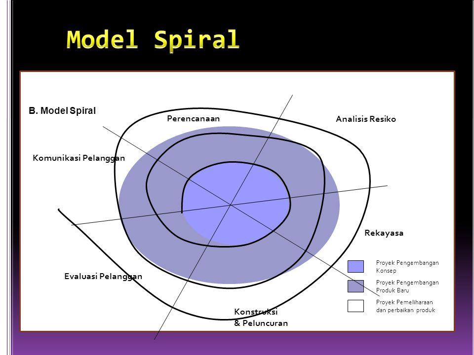 B. Model Spiral Analisis Resiko Perencanaan Rekayasa Konstruksi & Peluncuran Evaluasi Pelanggan Komunikasi Pelanggan Proyek Pengembangan Konsep Proyek