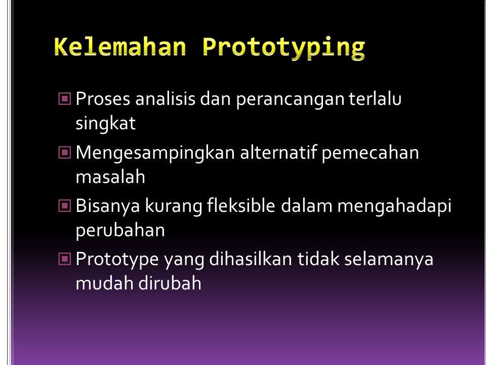 Proses analisis dan perancangan terlalu singkat Mengesampingkan alternatif pemecahan masalah Bisanya kurang fleksible dalam mengahadapi perubahan Prototype yang dihasilkan tidak selamanya mudah dirubah