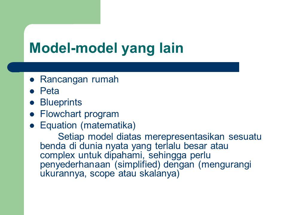 Model-model yang lain Rancangan rumah Peta Blueprints Flowchart program Equation (matematika) Setiap model diatas merepresentasikan sesuatu benda di d