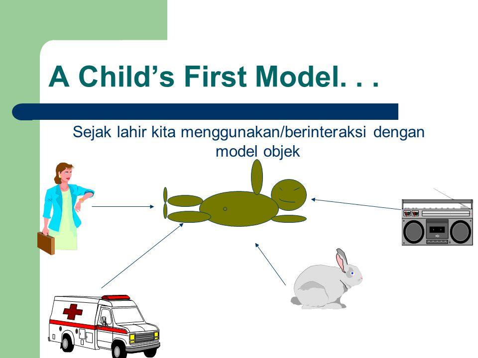 A Child's First Model... Sejak lahir kita menggunakan/berinteraksi dengan model objek