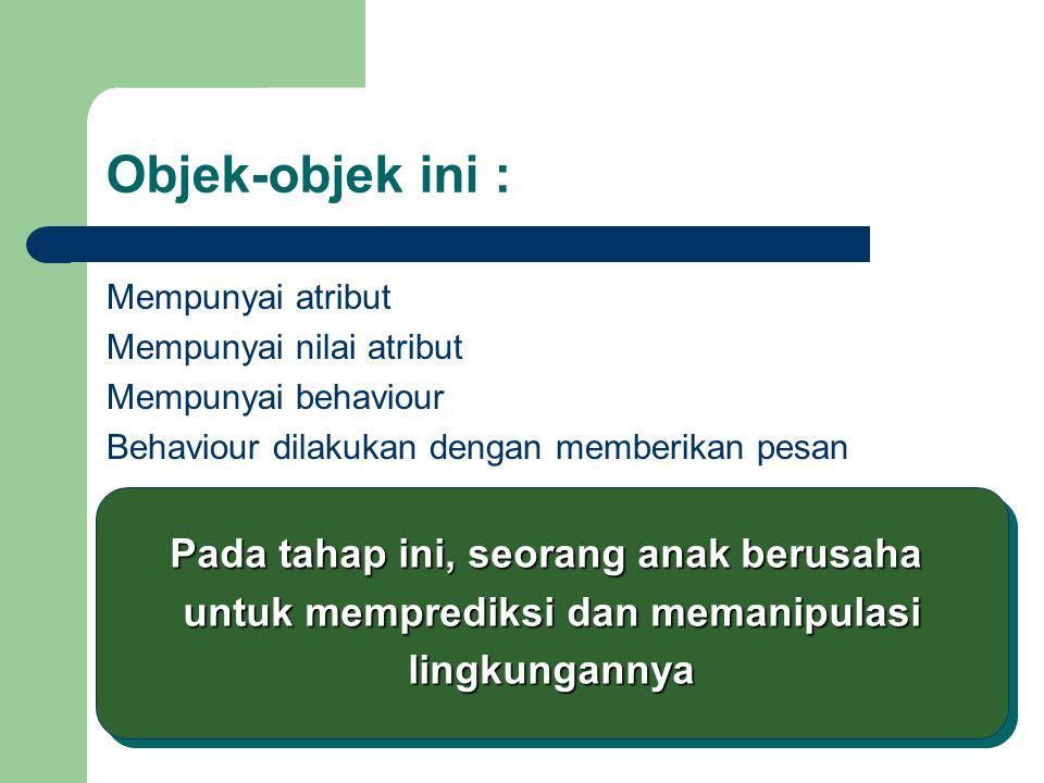 Objek-objek ini : Mempunyai atribut Mempunyai nilai atribut Mempunyai behaviour Behaviour dilakukan dengan memberikan pesan Pada tahap ini, seorang an
