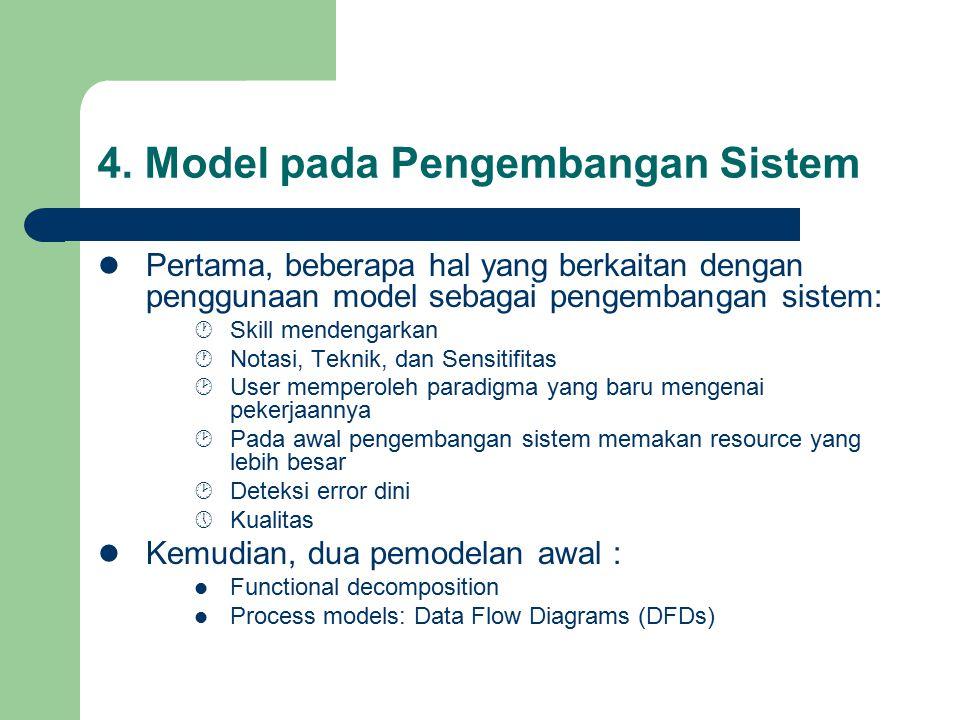 4. Model pada Pengembangan Sistem Pertama, beberapa hal yang berkaitan dengan penggunaan model sebagai pengembangan sistem: · Skill mendengarkan · Not