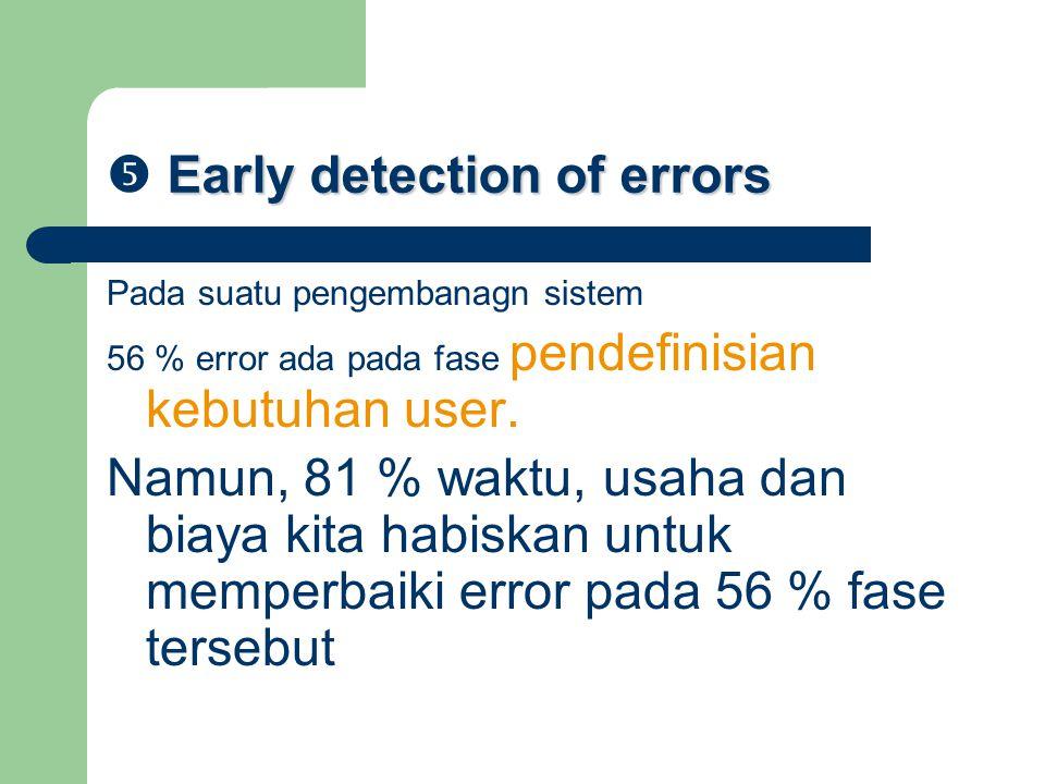 Early detection of errors  Early detection of errors Pada suatu pengembanagn sistem 56 % error ada pada fase pendefinisian kebutuhan user. Namun, 81