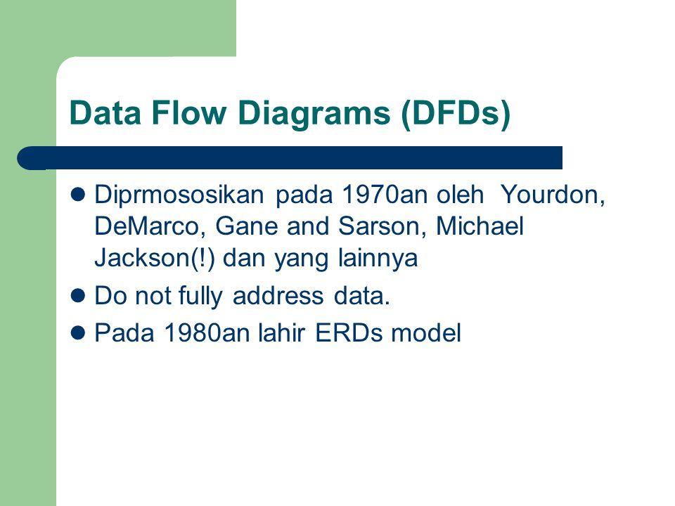 Data Flow Diagrams (DFDs) Diprmososikan pada 1970an oleh Yourdon, DeMarco, Gane and Sarson, Michael Jackson(!) dan yang lainnya Do not fully address d