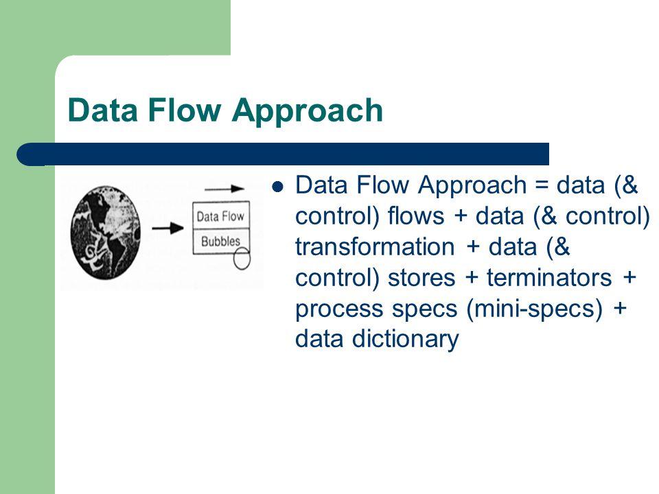 Data Flow Approach Data Flow Approach = data (& control) flows + data (& control) transformation + data (& control) stores + terminators + process spe