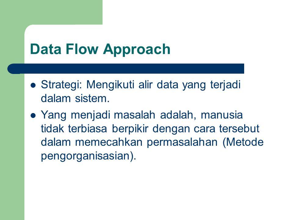 Data Flow Approach Strategi: Mengikuti alir data yang terjadi dalam sistem. Yang menjadi masalah adalah, manusia tidak terbiasa berpikir dengan cara t