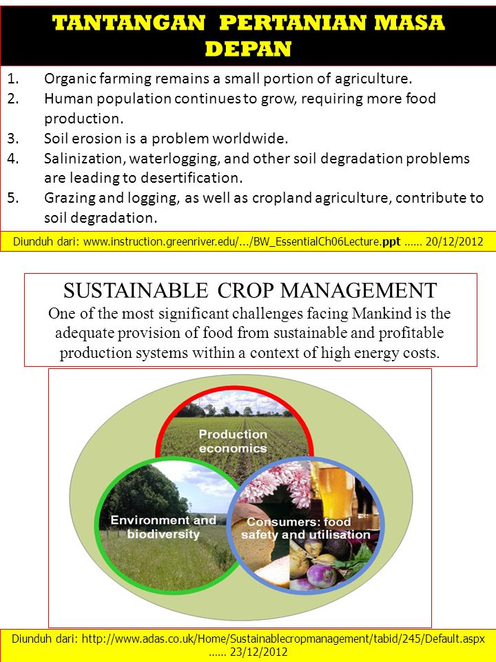 1.Organic farming remains a small portion of agriculture.