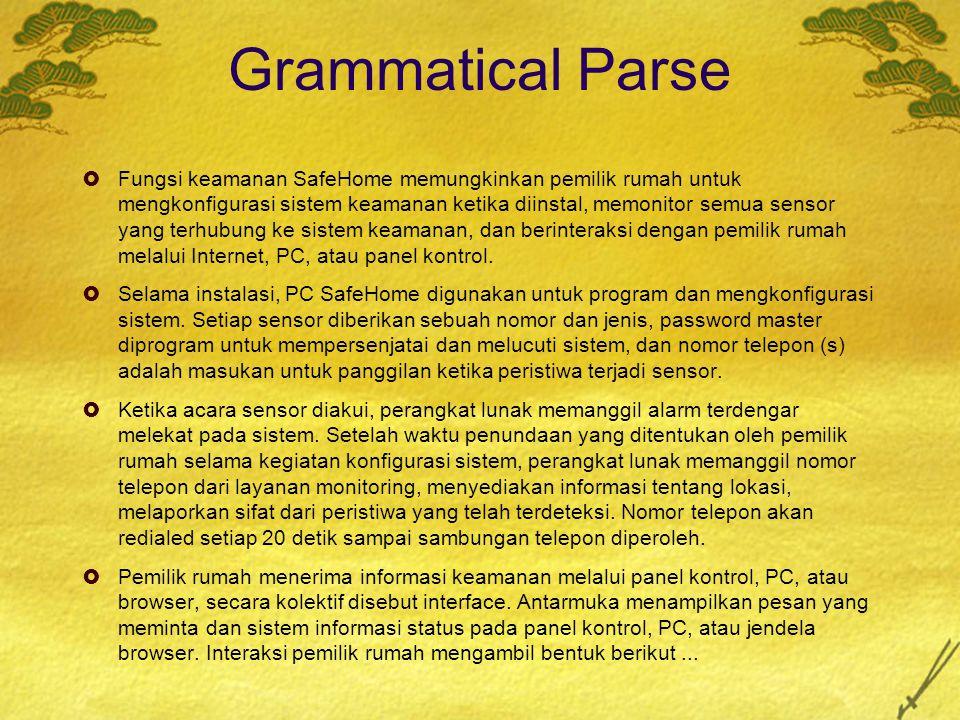 Grammatical Parse  Fungsi keamanan SafeHome memungkinkan pemilik rumah untuk mengkonfigurasi sistem keamanan ketika diinstal, memonitor semua sensor