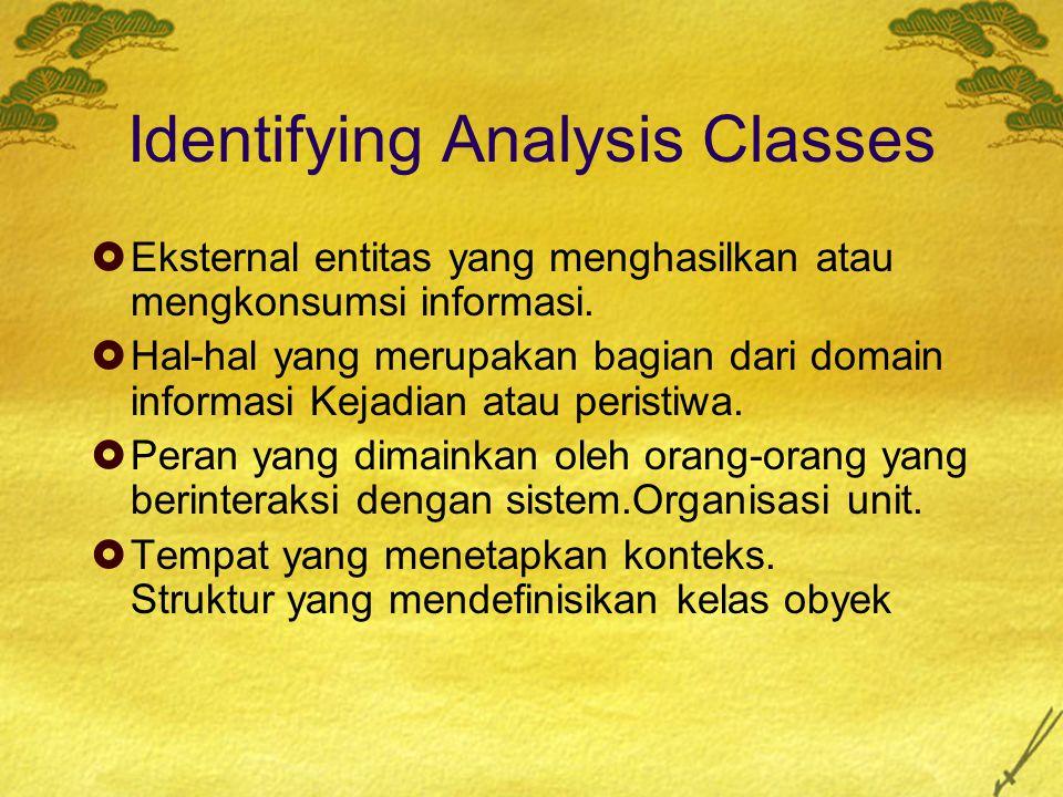 Identifying Analysis Classes  Eksternal entitas yang menghasilkan atau mengkonsumsi informasi.  Hal-hal yang merupakan bagian dari domain informasi