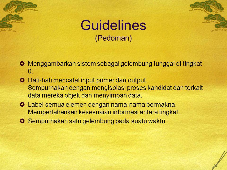 Guidelines (Pedoman)  Menggambarkan sistem sebagai gelembung tunggal di tingkat 0.  Hati-hati mencatat input primer dan output. Sempurnakan dengan m