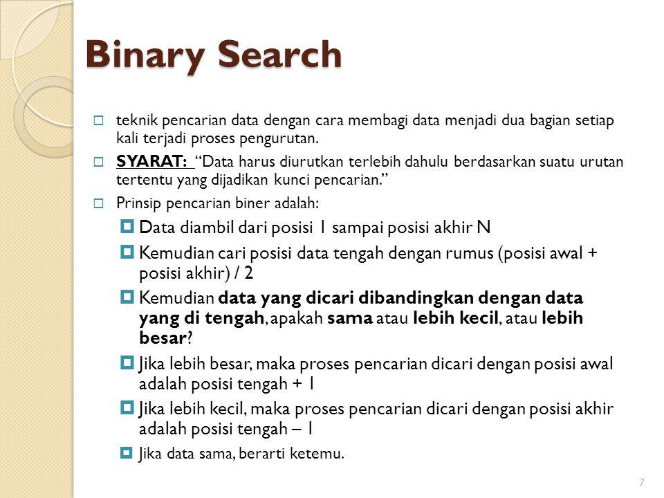 Binary Search 8 Contoh Data: Misalnya data yang dicari 17 0 12345678 1 810131517203040 ABC Karena 17 > 15 (data tengah), maka: awal = tengah + 1 0 12345678 1 810131517203040 AB C Karena 17 < 20 (data tengah), maka: akhir = tengah – 1 0 12345678 1 810131517203040 A=B=C Karena 17 = 17 (data tengah), maka KETEMU!