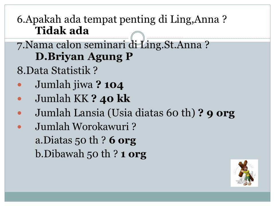 6. Apakah ada tempat penting di Ling,Anna ? Tidak ada 7.Nama calon seminari di Ling.St.Anna ? D.Briyan Agung P 8.Data Statistik ? Jumlah jiwa ? 104 Ju