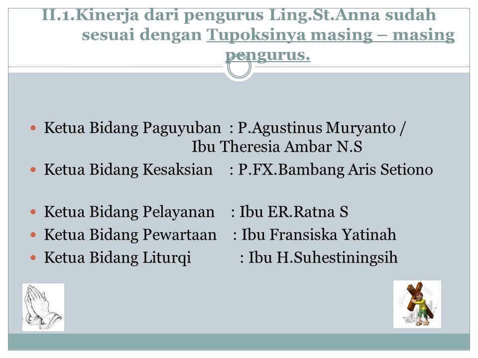 II.1.Kinerja dari pengurus Ling.St.Anna sudah sesuai dengan Tupoksinya masing – masing pengurus. Ketua Bidang Paguyuban : P.Agustinus Muryanto / Ibu T
