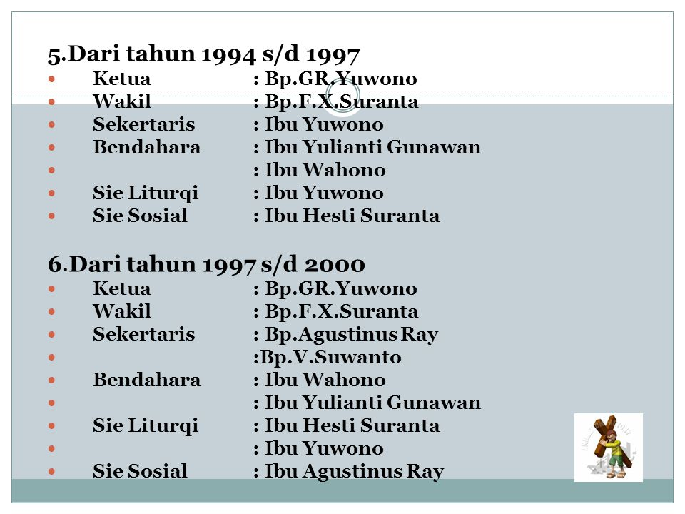 5. Dari tahun 1994 s/d 1997 Ketua: Bp.GR.Yuwono Wakil: Bp.F.X.Suranta Sekertaris: Ibu Yuwono Bendahara: Ibu Yulianti Gunawan : Ibu Wahono Sie Liturqi: