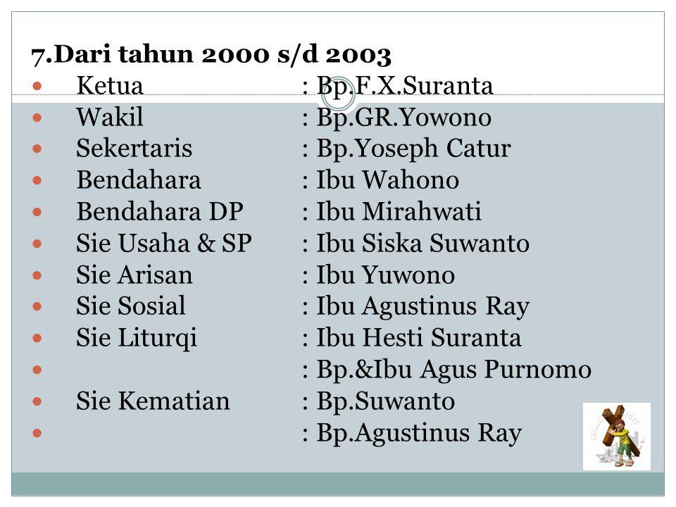 7.Dari tahun 2000 s/d 2003 Ketua: Bp.F.X.Suranta Wakil: Bp.GR.Yowono Sekertaris: Bp.Yoseph Catur Bendahara: Ibu Wahono Bendahara DP: Ibu Mirahwati Sie