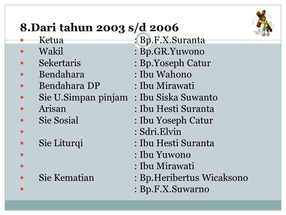 8.Dari tahun 2003 s/d 2006 Ketua: Bp.F.X.Suranta Wakil: Bp.GR.Yuwono Sekertaris: Bp.Yoseph Catur Bendahara: Ibu Wahono Bendahara DP: Ibu Mirawati Sie
