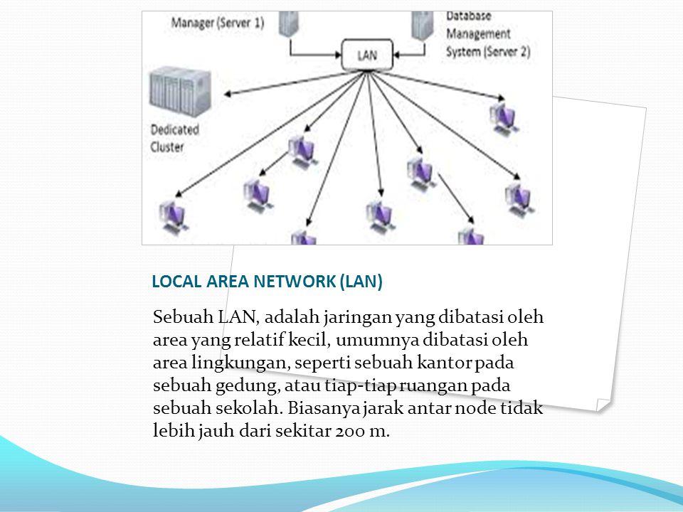 LOCAL AREA NETWORK (LAN) Sebuah LAN, adalah jaringan yang dibatasi oleh area yang relatif kecil, umumnya dibatasi oleh area lingkungan, seperti sebuah