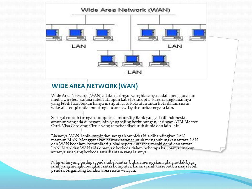 WIDE AREA NETWORK (WAN) Wide Area Network (WAN) adalah jaringan yang biasanya sudah menggunakan media wireless, sarana satelit ataupun kabel serat opt